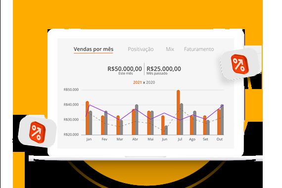 Transforme seu força de vendas em Inteligência Comercial